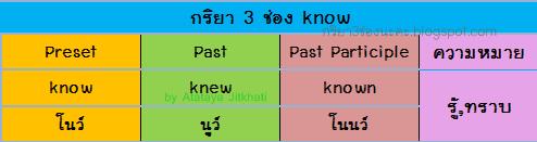 กริยา 3 ช่อง Know