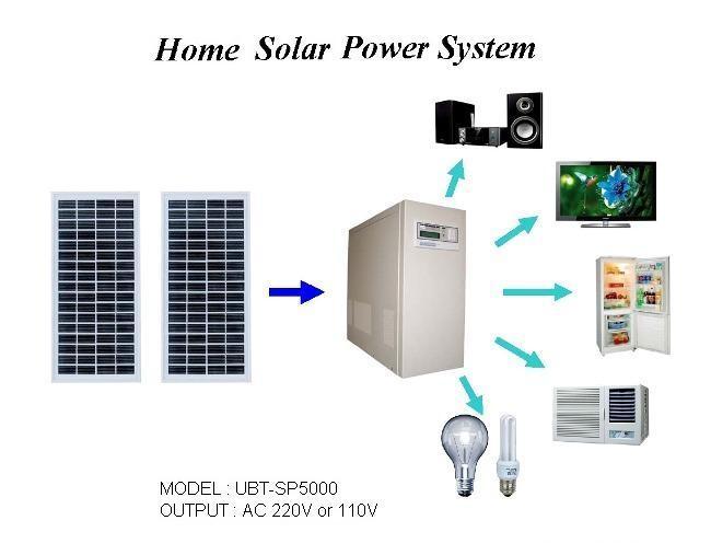 intelligensia suriyasakthi niruvanam solar system home based solar system. Black Bedroom Furniture Sets. Home Design Ideas
