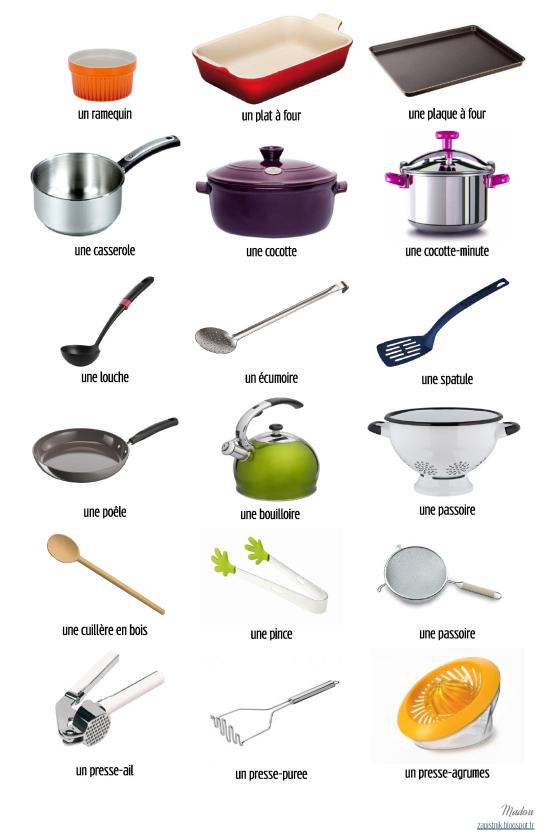 akcesoria kuchenne po francusku
