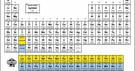 Cyber info some of the chemical elements indicated in the quran urtaz Gallery