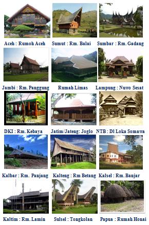 Jenis jenis rumah adat di Indonesia | Antasena3