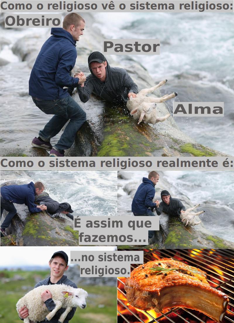 Como realmente é o sistema religioso: