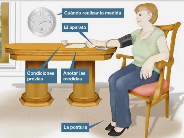 http://www.seh-lelha.org/swf/hipertension.swf