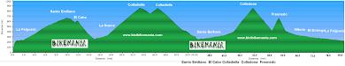 5º Recorrido cicloturismo valle del Nalon