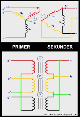 Download wiring diagram gambar 8 trafo hubungan bintang delta asfbconference2016 Choice Image