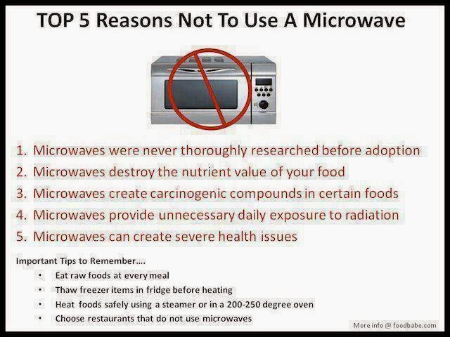 Kuchenka mikrofalowa szkodliwość