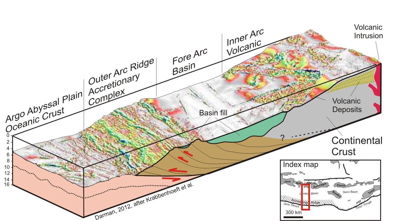 Diagram Of Forearc Basin Wire Data Schema 600 X 484 Jpeg 35kb Axxess Gmos 04 Wiring Quotes Seismic Atlas Se Asian Basins The Lesser Sunda Islands Foreland Vs