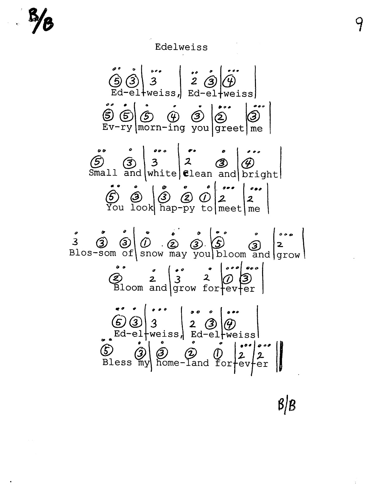 Pictures of easy songs on the recorder - gimmillaro ileana photos