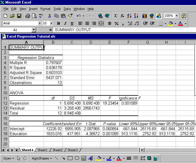 how to find regression equation in excel