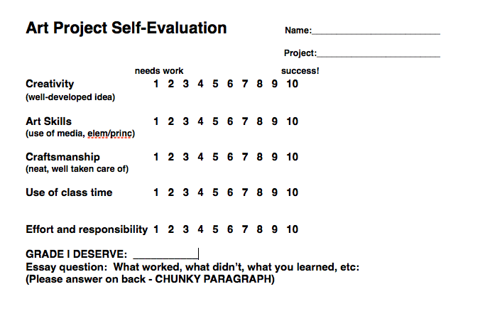 The Creative License Art Project Self Evaluations the short version – Self Evaluations