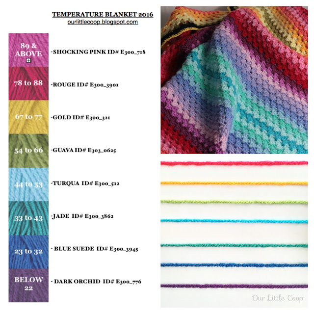 Crochet Patterns For Temperature Blanket : Our Little Essentials: Temperature Blanket 2016