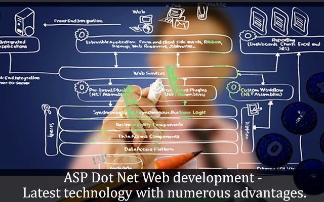 Latest Technology Development : Asp dot net web development latest technology with