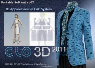 проектиране на дрехи