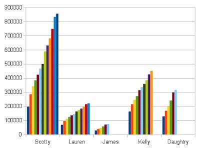 [Image: ai-2011-2012-sales.png]