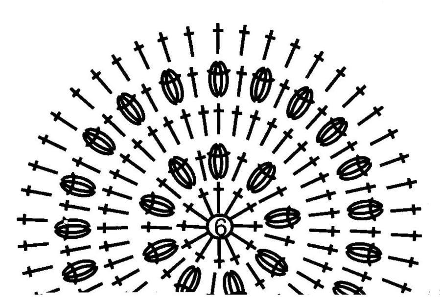 Схема вязания берета.
