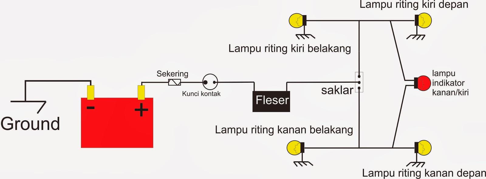 Skema    lampu       sein   reting ada 3 jenis