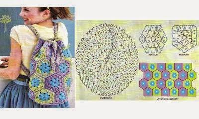 Grannys hexagonales tejidos con ganchillo y una mochila especial