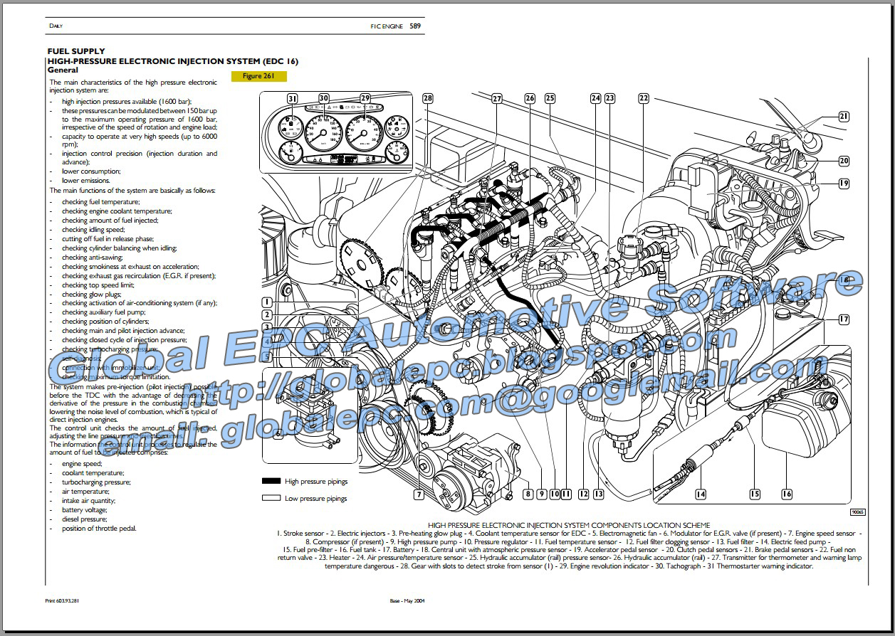 iveco daily wiring diagram free download with Wiring Diagram For Iveco Daily on Lexus Ls400 Electric Diagram as well Factory Location 2011 Kia Sportage besides 8857140f3ebc2276 in addition Bosch Edc16 Wiring Diagram moreover 2001 Honda Fuse Diagram.