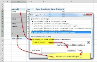 No mostrar el texto (en blanco) en nuestras tablas dinámicas.