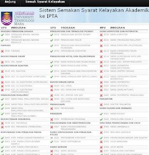 Semakan Online Syarat Kelayakan Kemasukan Ke IPTA 2013 / 2014