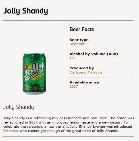 Minda Insan Jolly Shandy Malta Jenama Nutri Malt Anglia Shandy