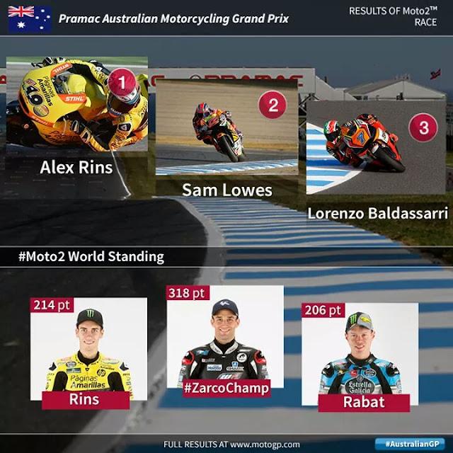 Australian gp motogp