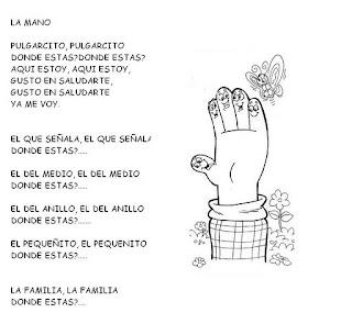 letra de las canciones en castellano: