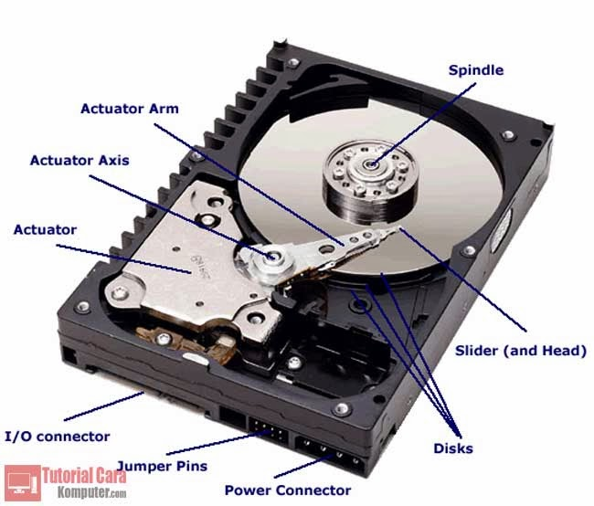 Pengertian, Cara Kerja, Komponen dan Fungsi Hard Disk - TutorialCaraKomputer.com