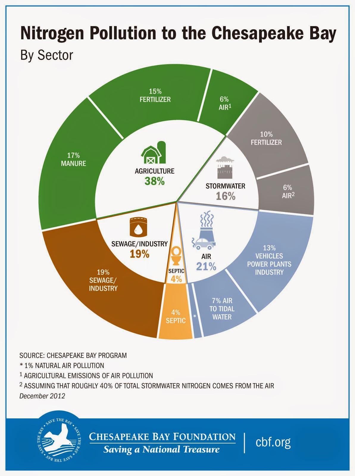 Green risks october 2014 measuring bmps effectiveness nvjuhfo Choice Image