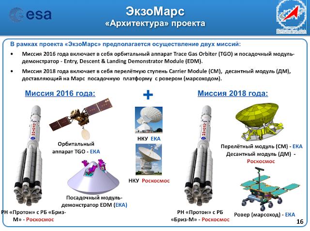 ExoMars: Rusia y Europa se casan para ir a Marte IM+2013-03-17+a+las+11.58.21