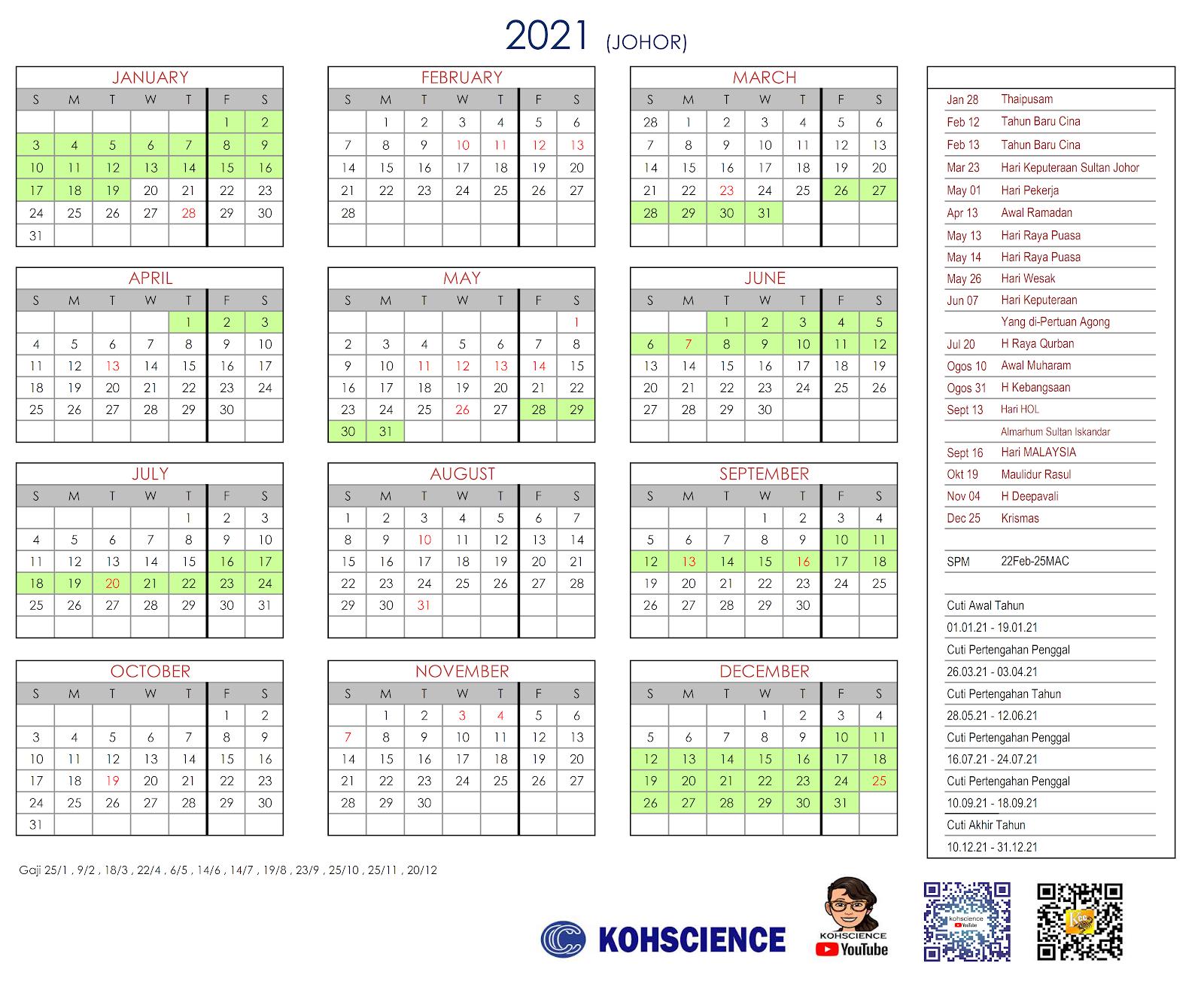 2021 Johor
