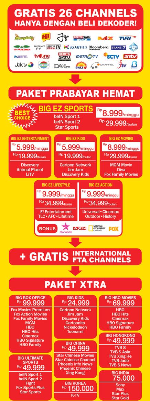 Daftar Harga Paket BIG TV Terbaru 2014