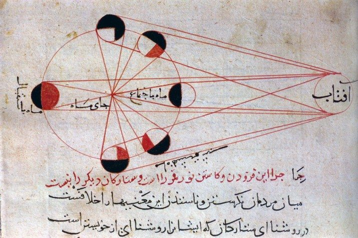 Al- Biruni, pakar Astronomi dunia Islam.