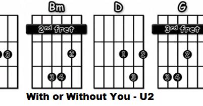 letra de la cancion with or without you de u2: