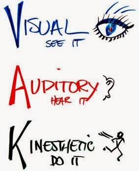 Mengenal Tipe Belajarmu; Visual, Auditori atau Kinestetik