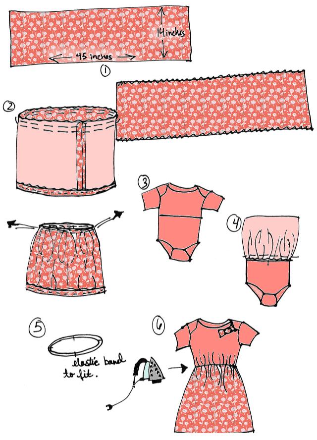 Onesie to Dress Refashion DIY tutorial