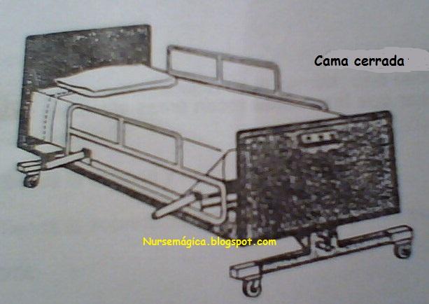 Nursem gica camas hospitalarias for Cama cerrada