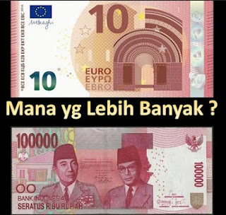 Rupiah versus Euro