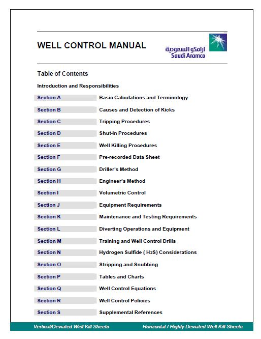 Directional drilling technology 10 free downloadable ebooks on name well control manual fandeluxe Gallery