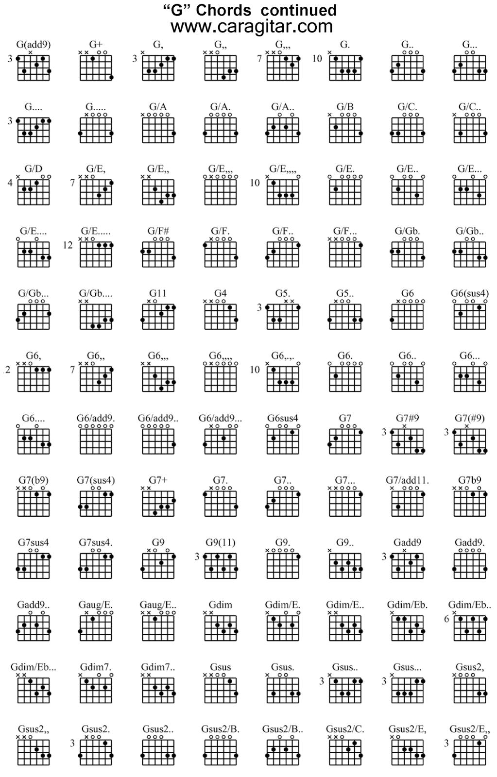 chord kunci gitar lengkap g