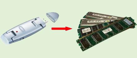 cara merubah flashdisk menjadi RAM tambahan laptop komputer