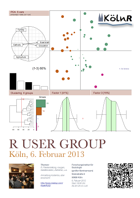 Next Kölner R User Meeting: 6 February 2013