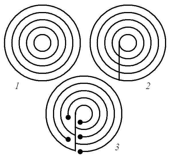 123 pattern v 7 forex