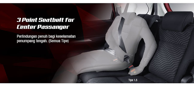 Safety Toyota Grand New Veloz 2015
