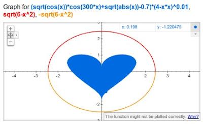 Jednažba srca za Valentinovo od Google