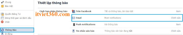 cach chan facebook gui thu email, gmail, yahoo