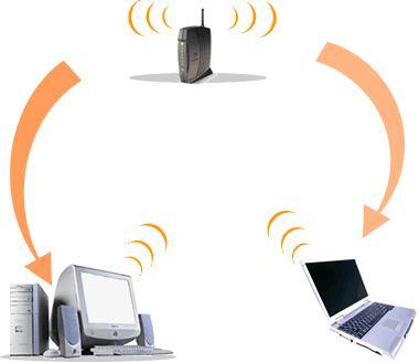 Redes medios de transmision for Cuales son los equipos de oficina
