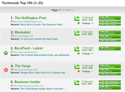 Top 5 blogs on Technorati