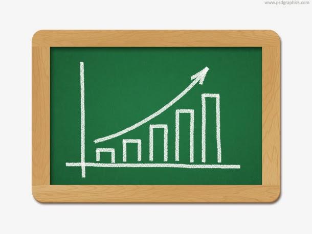 Rising and Falling Bar Graphs PSD