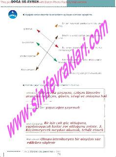 6.Sinif  Turkce Doku Yayinlari Ogrenci Calisma Kitabi Sayfa 74